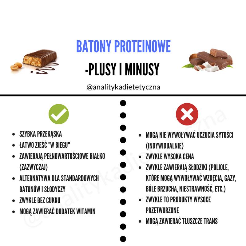 Czy warto jeść batony proteinowe?